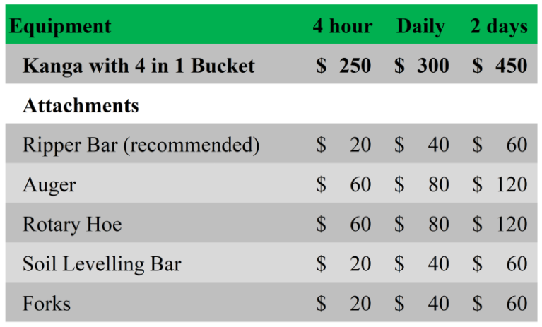 Kanga price table